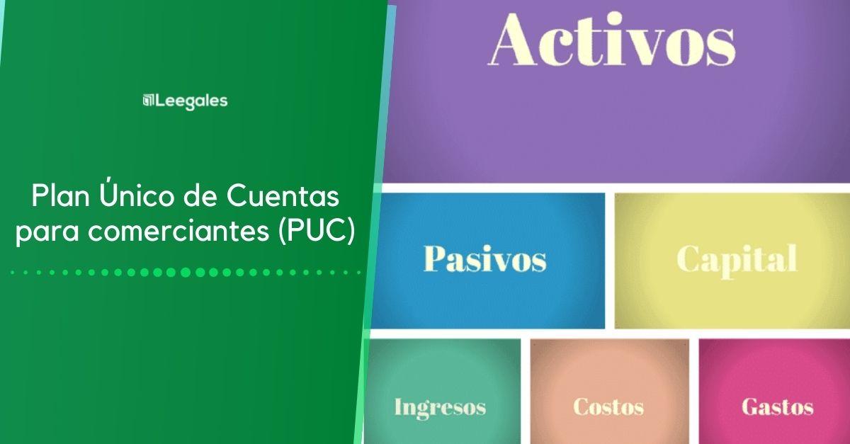 Listado de las actividades económicas (códigos CIIU) 1