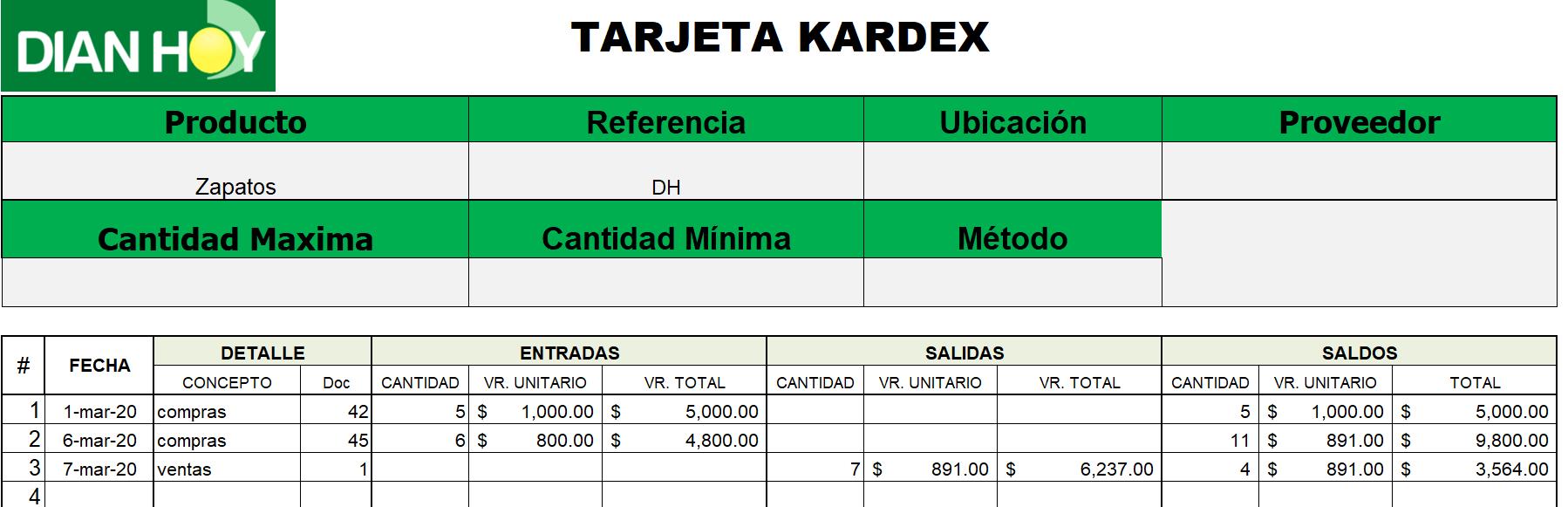kardex promedio ponderado